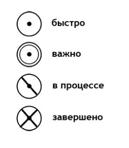 gruppirovka