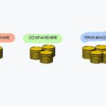 Руководство по личным финансам: станьте хозяином ваших денег